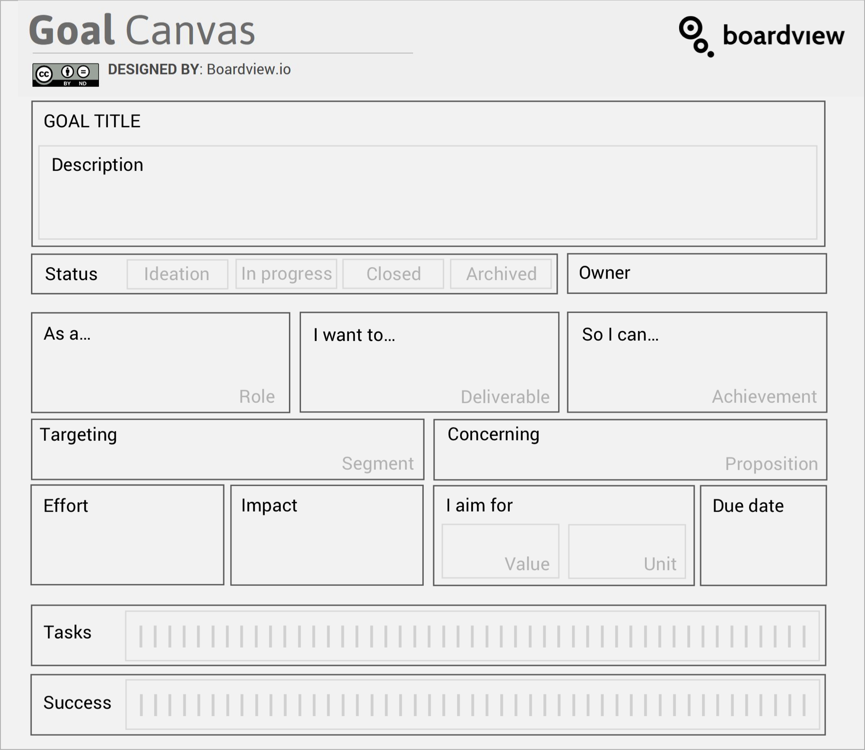 3 Goal Setting Templates And Where To Download Boardview