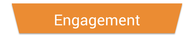 kpi-stage-engagement