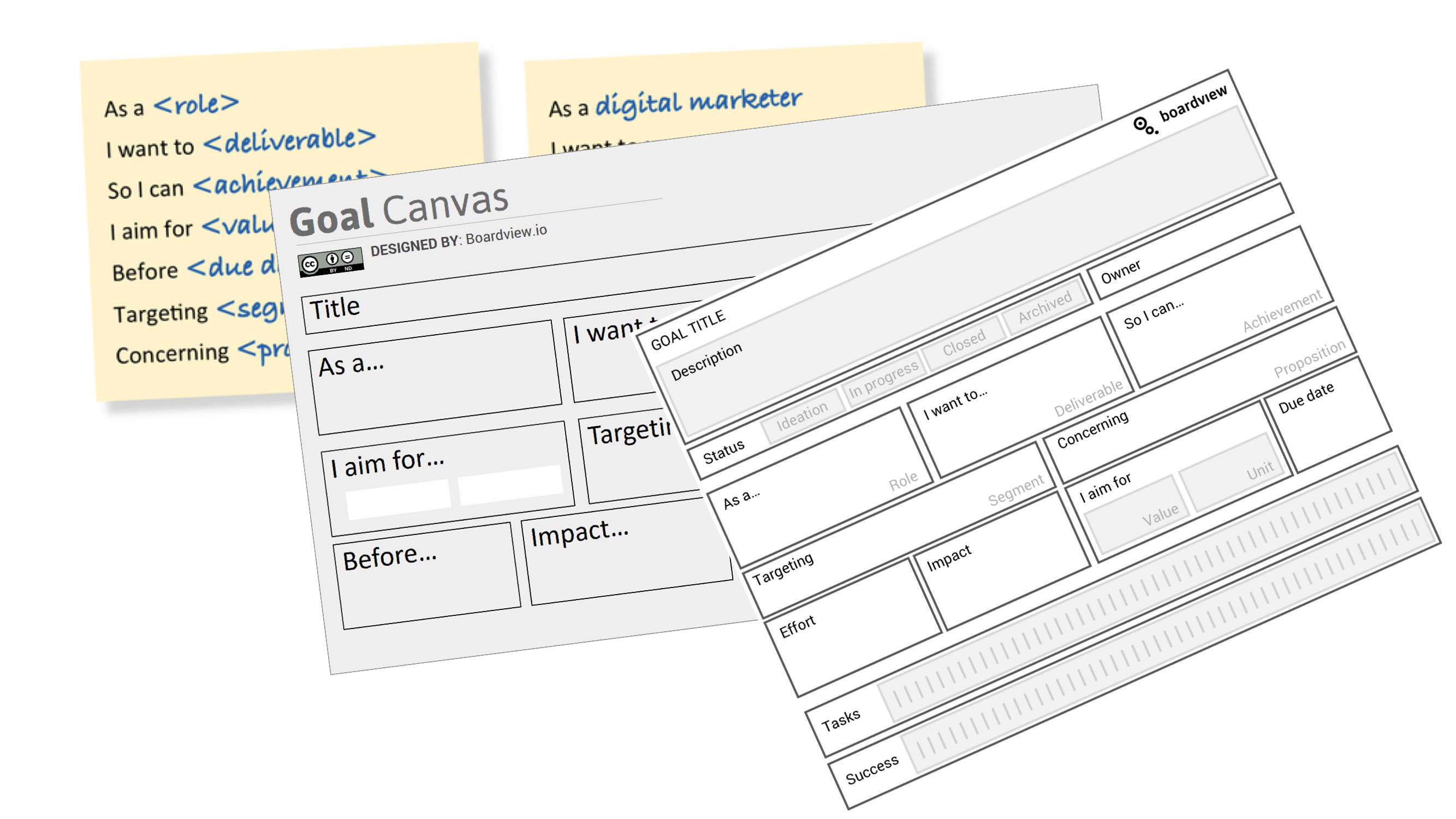 Goal Setting Template   3 Goal Setting Templates And Where To Download Boardview