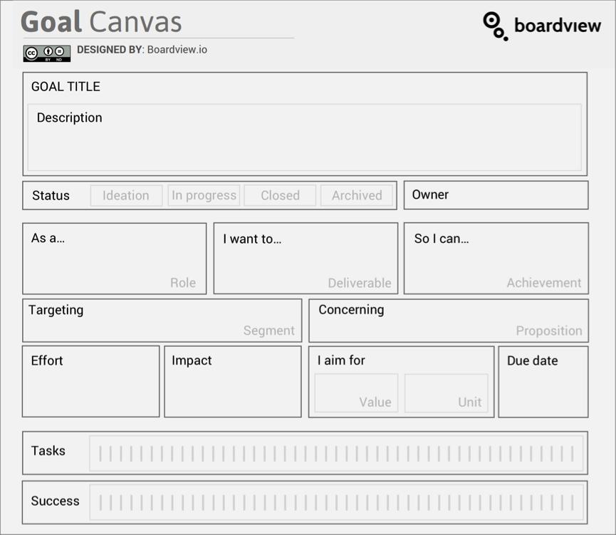 goal setting template 2 advanced