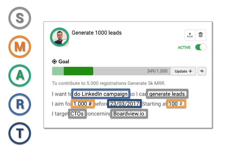 smart goals in boardview