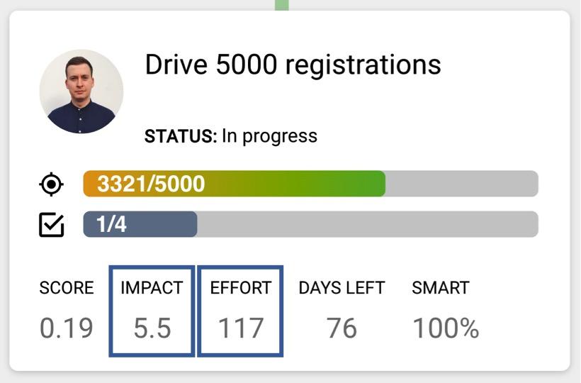 Boardview impact effort goal card