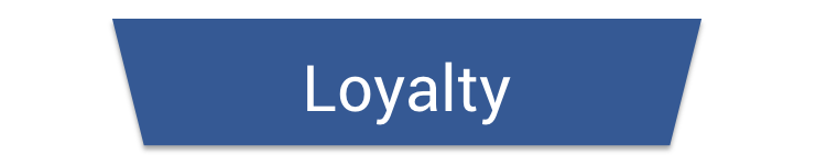 kpi-stage-loyalty