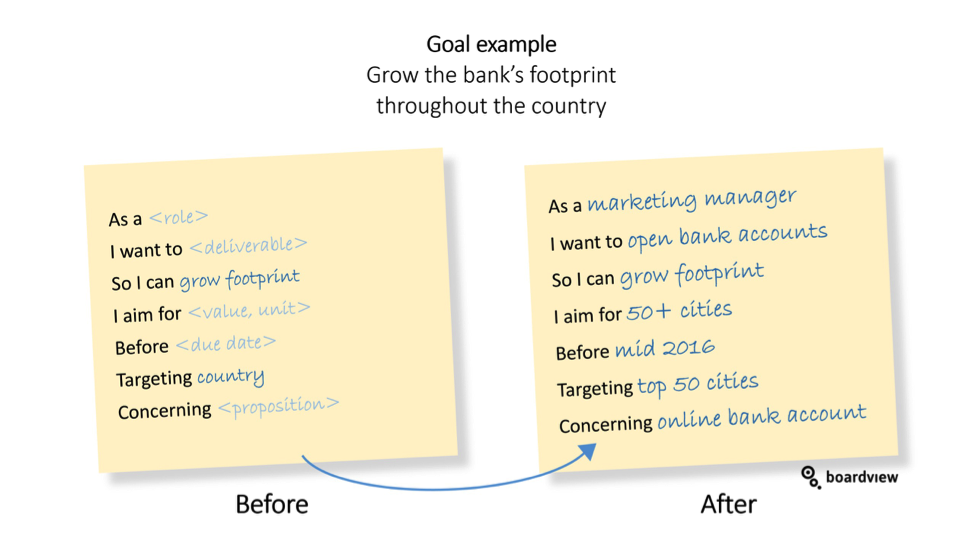 One Simple Goal Setting Trick to Become Really Effective