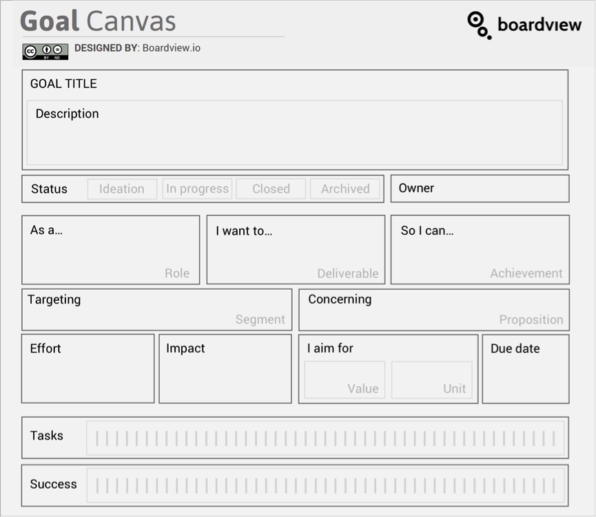 goal setting template 2 advanced